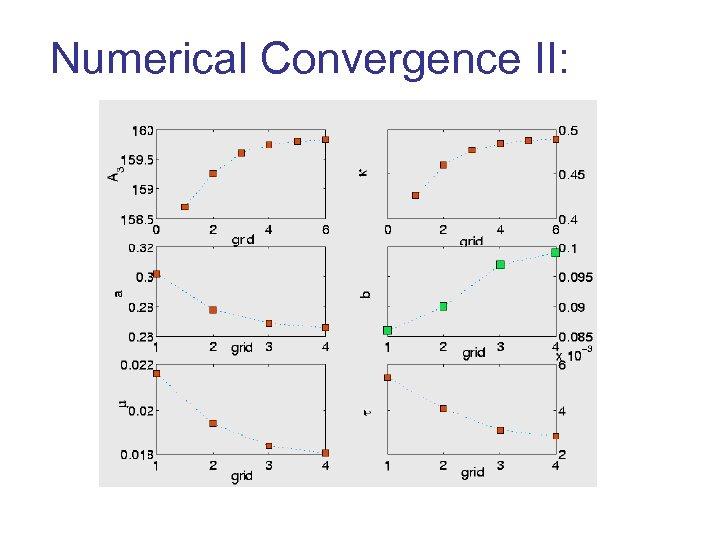 Numerical Convergence II:
