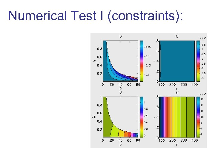 Numerical Test I (constraints):