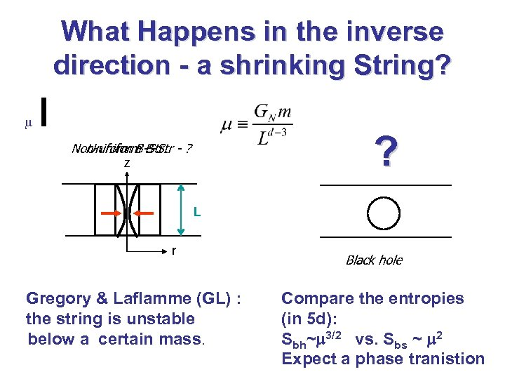 What Happens in the inverse direction - a shrinking String? m ? Non-uniform B-Str