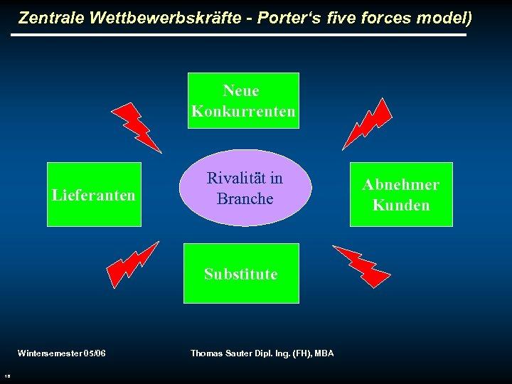 Zentrale Wettbewerbskräfte - Porter's five forces model) Neue Konkurrenten Lieferanten Rivalität in Branche Substitute
