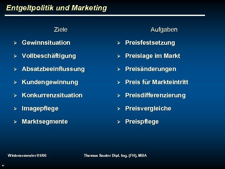 Entgeltpolitik und Marketing Ziele Aufgaben Ø Gewinnsituation Ø Preisfestsetzung Ø Vollbeschäftigung Ø Preislage im