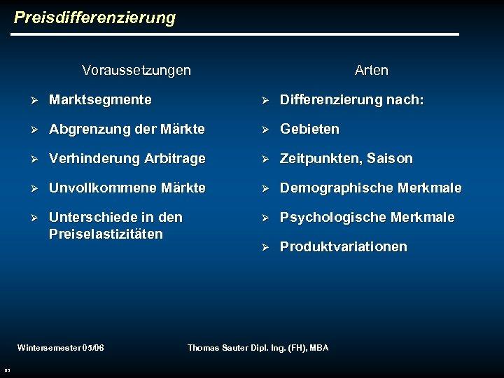 Preisdifferenzierung Voraussetzungen Arten Ø Marktsegmente Ø Differenzierung nach: Ø Abgrenzung der Märkte Ø Gebieten