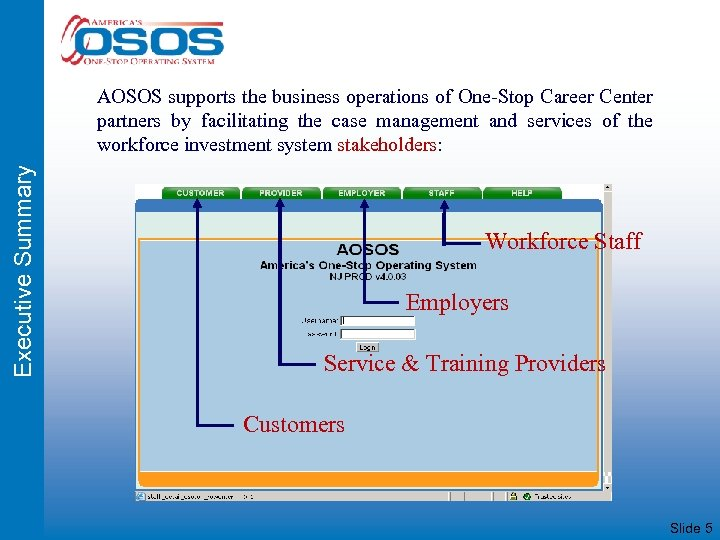 Executive Summary AOSOS supports the business operations of One-Stop Career Center partners by facilitating