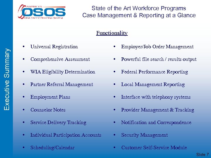 State of the Art Workforce Programs Case Management & Reporting at a Glance Executive