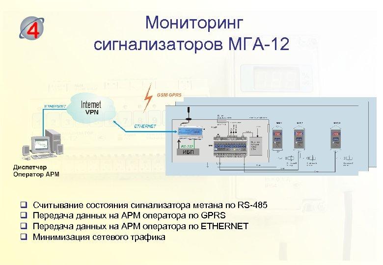 Мониторинг сигнализаторов МГА-12 q q Считывание состояния сигнализатора метана по RS-485 Передача данных на