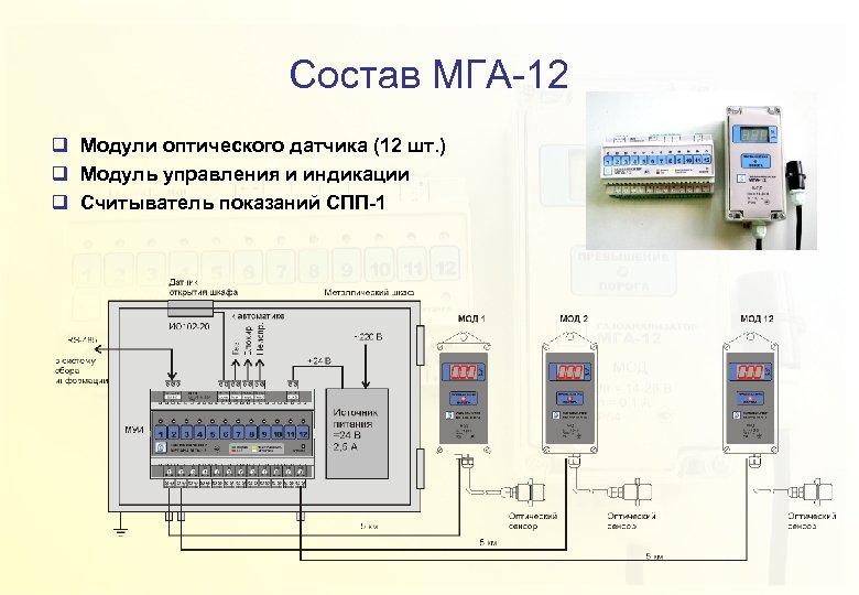 Состав МГА-12 q Модули оптического датчика (12 шт. ) q Модуль управления и индикации