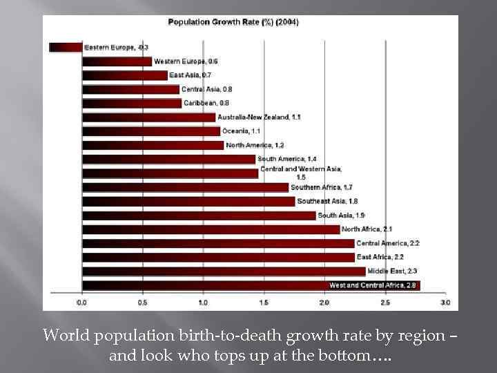 government attempt control human population growth Top 10 population films of all time written by dave gardner on july 10, 2013posted in blog as we observe world population day (july 11) i thought i'd share some of the most interesting films about human population, or least films with significant population themes.
