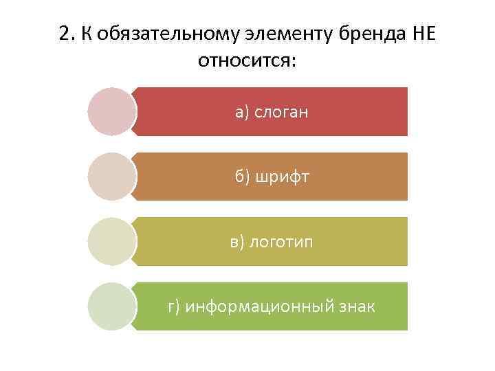 2. К обязательному элементу бренда НЕ относится: а) слоган б) шрифт в) логотип г)