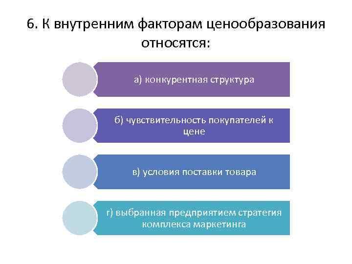 6. К внутренним факторам ценообразования относятся: а) конкурентная структура б) чувствительность покупателей к цене