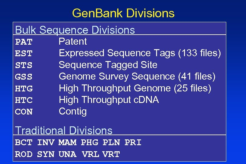 Gen. Bank Divisions Bulk Sequence Divisions PAT EST STS GSS HTG HTC CON Patent