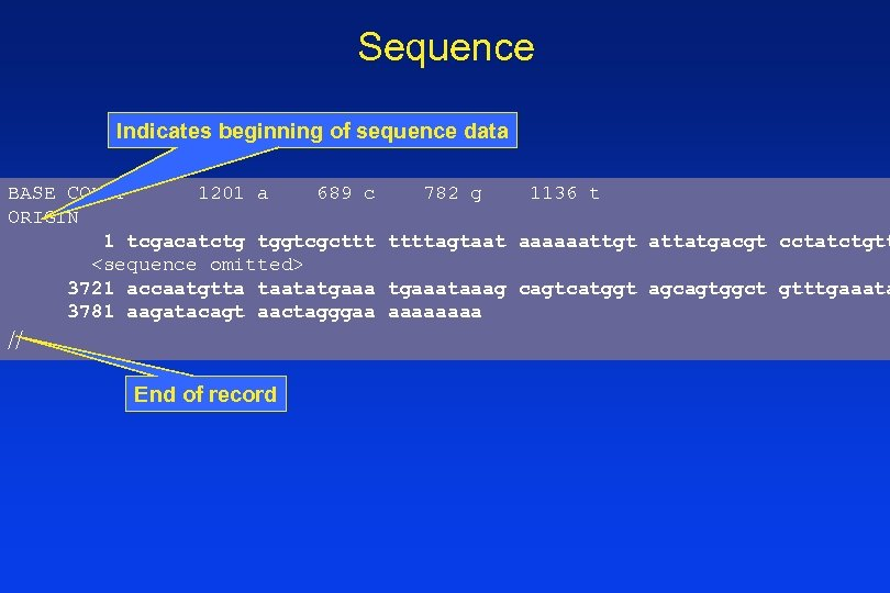 Sequence Indicates beginning of sequence data BASE COUNT 1201 a 689 c 782 g