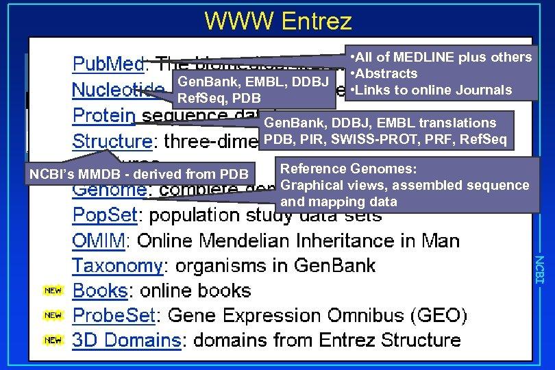 WWW Entrez Gen. Bank, EMBL, DDBJ Ref. Seq, PDB • All of MEDLINE plus