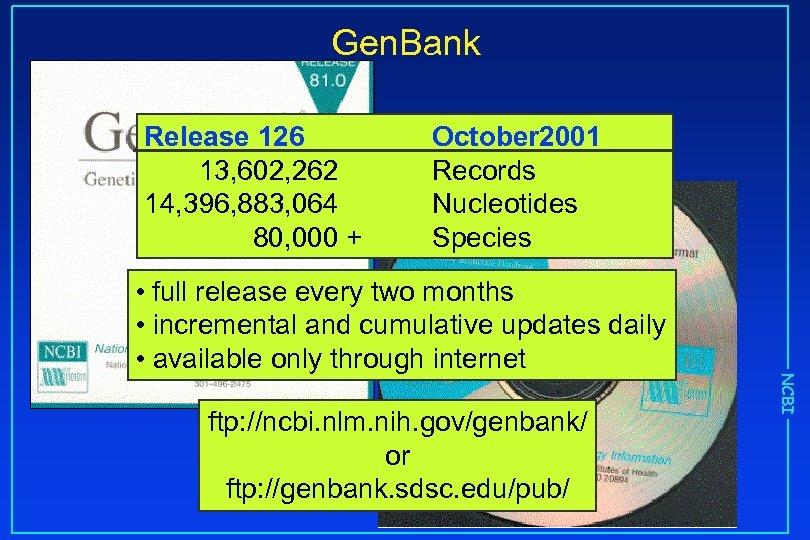 Gen. Bank Release 126 13, 602, 262 14, 396, 883, 064 80, 000 +