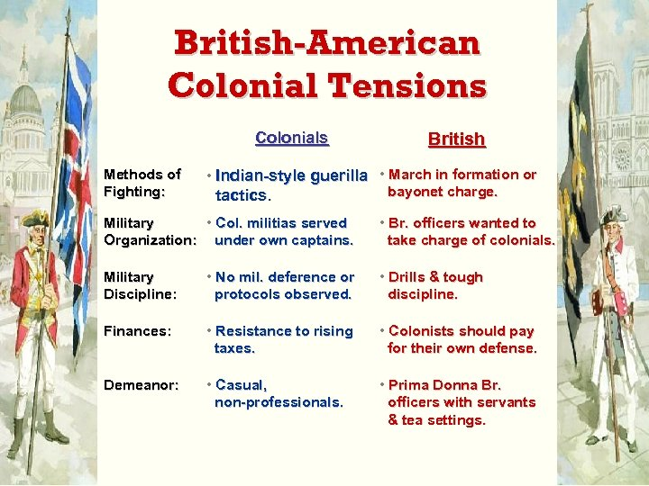 British-American Colonial Tensions Colonials Methods of Fighting: British • Indian-style guerilla • March in