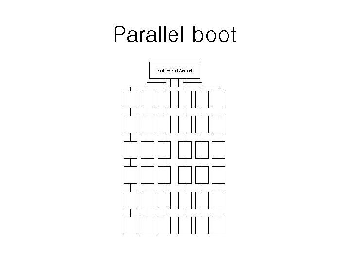 Parallel boot