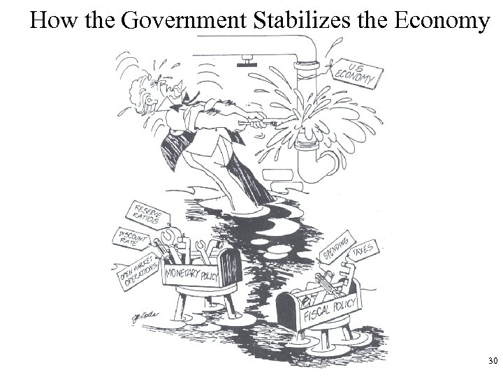 How the Government Stabilizes the Economy 30