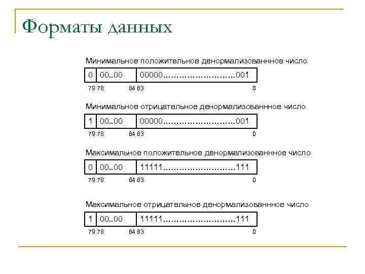 Форматы данных Минимальное положительное денормализованнное число 0 00. . 00 79 78 00000…………… 001