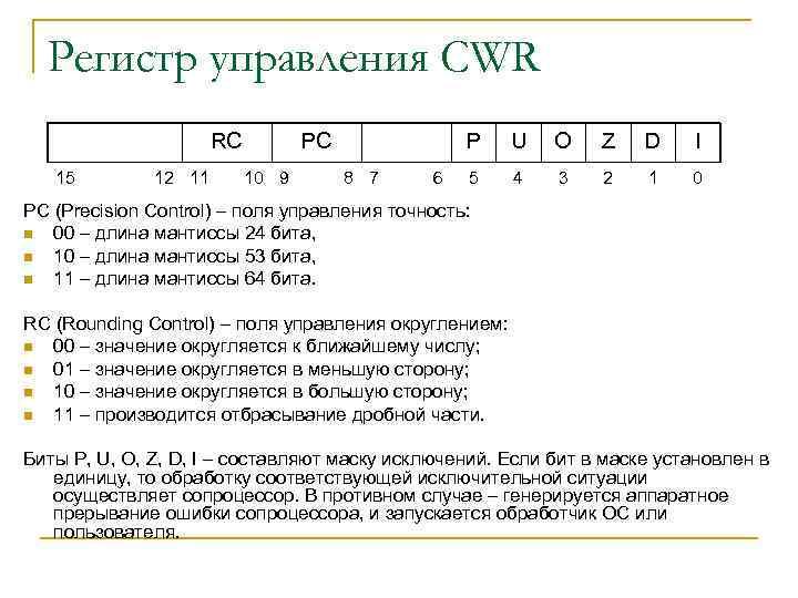 Регистр управления CWR RC 15 12 11 PC 10 9 P 8 7 6