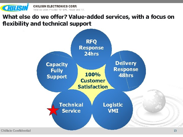 What else do we offer? Value-added services, with a focus on flexibility and technical
