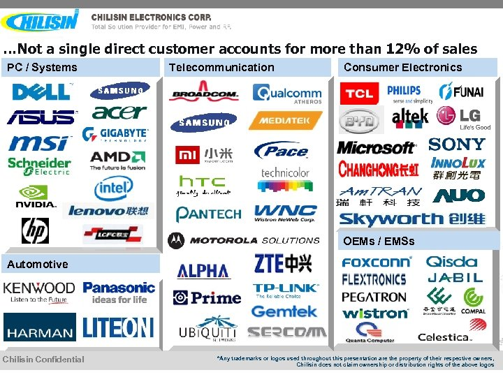 …Not a single direct customer accounts for more than 12% of sales PC /