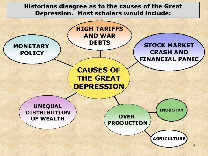Historians disagree as to the causes of the Great Depression. Most scholars would include: