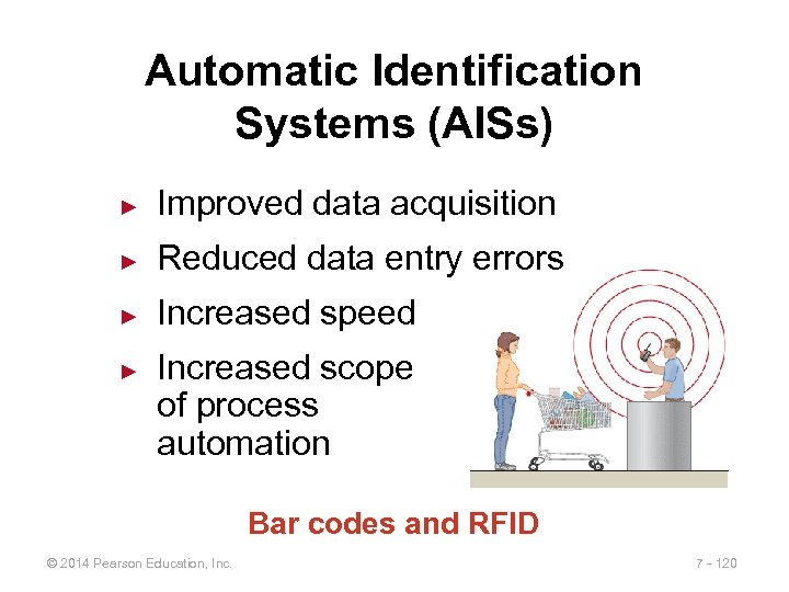 Automatic Identification Systems (AISs) ► Improved data acquisition ► Reduced data entry errors ►