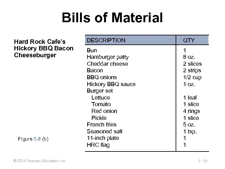 Bills of Material Hard Rock Cafe's Hickory BBQ Bacon Cheeseburger Figure 5. 9 (b)