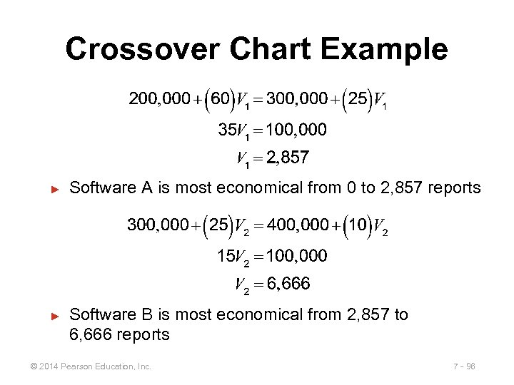 Crossover Chart Example ► ► Software A is most economical from 0 to 2,
