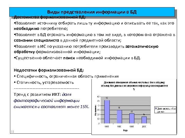 Виды представления информации в БД Достоинства формализованной БД: • Позволяет источнику отбирать лишь ту