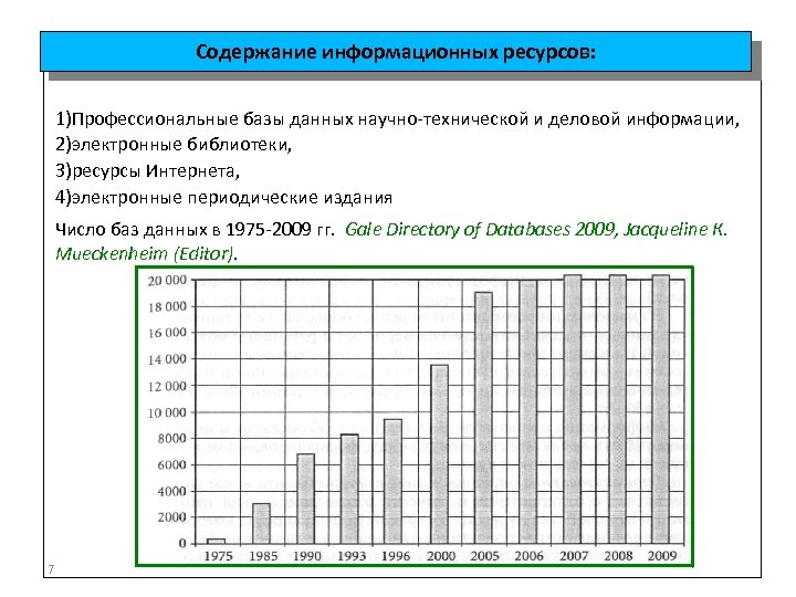 Содержание информационных ресурсов: 1)Профессиональные базы данных научно-технической и деловой информации, 2)электронные библиотеки, 3)ресурсы Интернета,