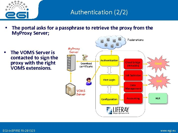 Authentication (2/2) • The portal asks for a passphrase to retrieve the proxy from