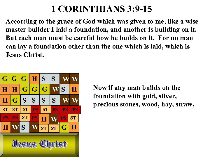 1 CORINTHIANS 3: 9 -15 According to the grace of God which was given