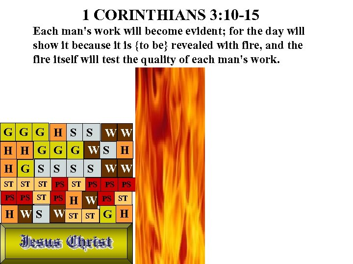 1 CORINTHIANS 3: 10 -15 Each man's work will become evident; for the day