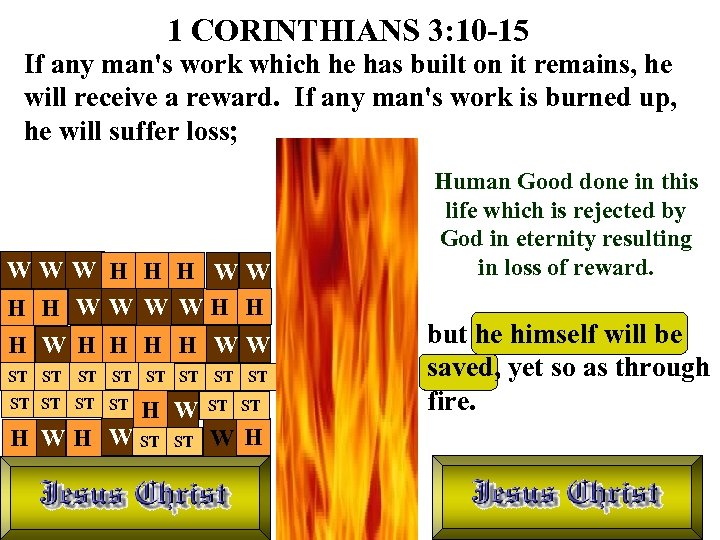 1 CORINTHIANS 3: 10 -15 If any man's work which he has built on