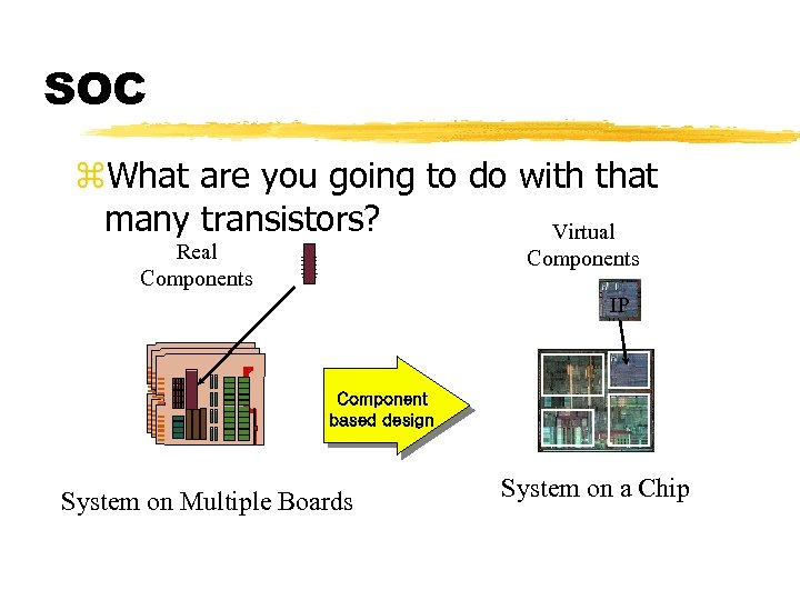 SOC z. What are you going to do with that many transistors? Virtual Real