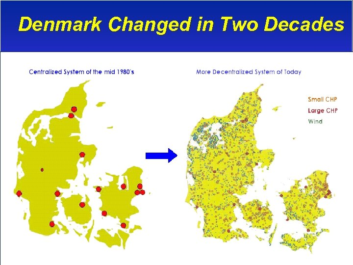Denmark Changed in Two Decades Source: Danish Energy Center