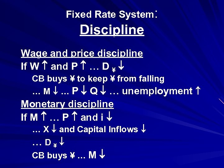 Fixed Rate System: Discipline Wage and price discipline If W and P … D