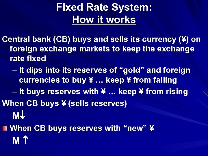 Fixed Rate System: How it works Central bank (CB) buys and sells its currency
