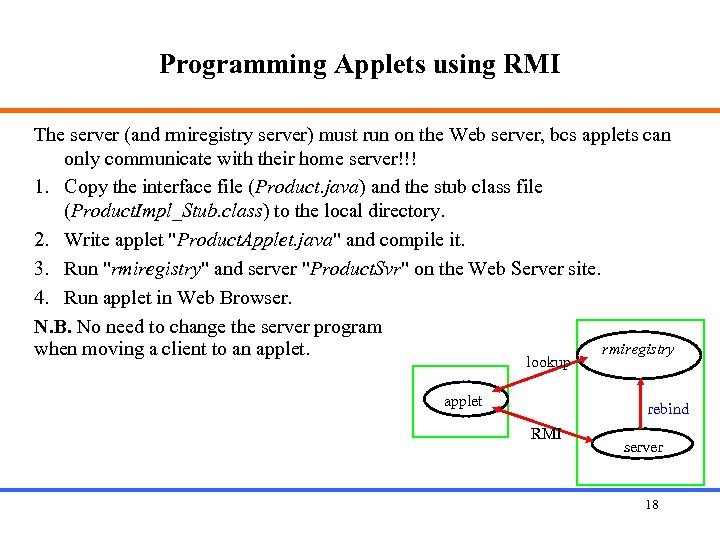 Programming Applets using RMI The server (and rmiregistry server) must run on the Web