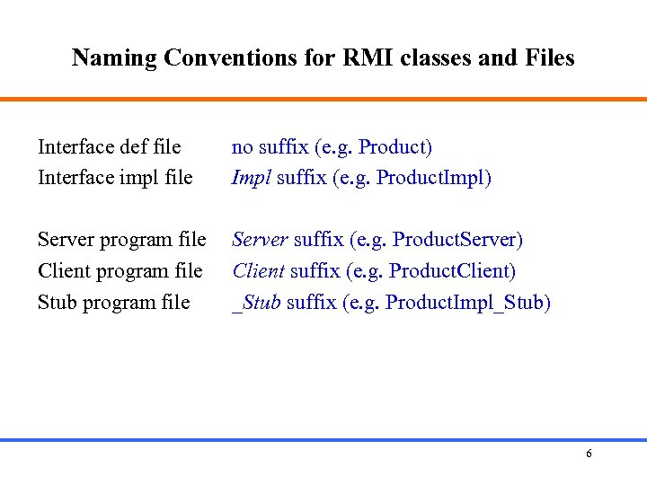 Naming Conventions for RMI classes and Files Interface def file Interface impl file no