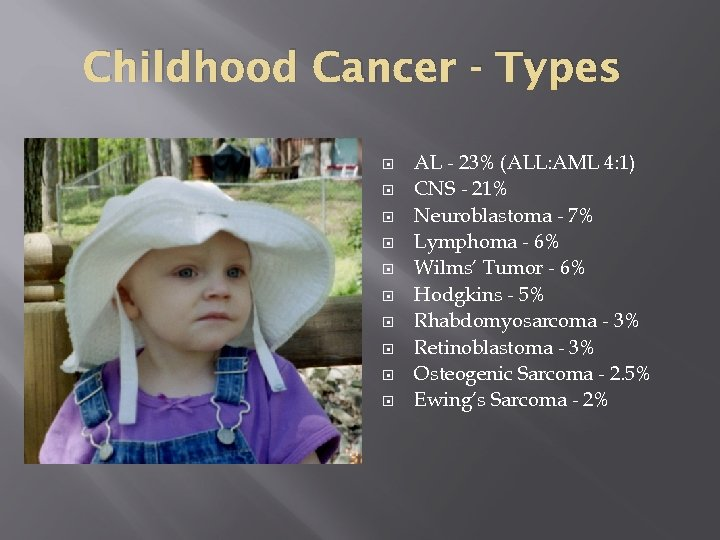 Childhood Cancer - Types AL - 23% (ALL: AML 4: 1) CNS - 21%