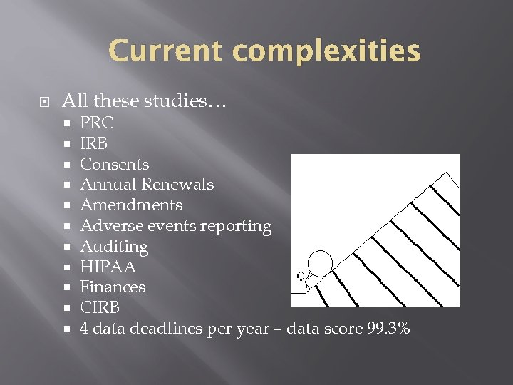 Current complexities All these studies… PRC IRB Consents Annual Renewals Amendments Adverse events reporting