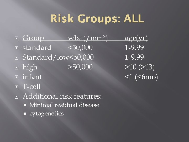 Risk Groups: ALL Group wbc (/mm 3) standard <50, 000 Standard/low<50, 000 high >50,