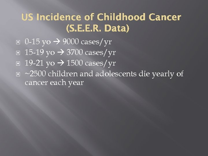 US Incidence of Childhood Cancer (S. E. E. R. Data) 0 -15 yo 9000