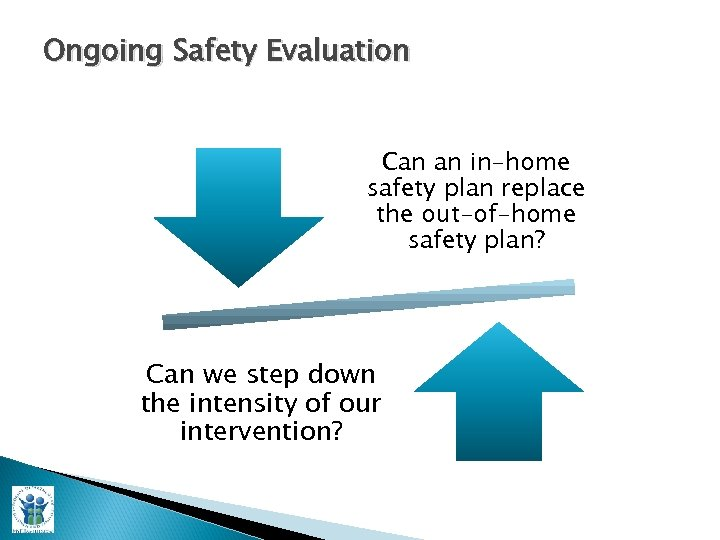 Ongoing Safety Evaluation Can an in-home safety plan replace the out-of-home safety plan? Can