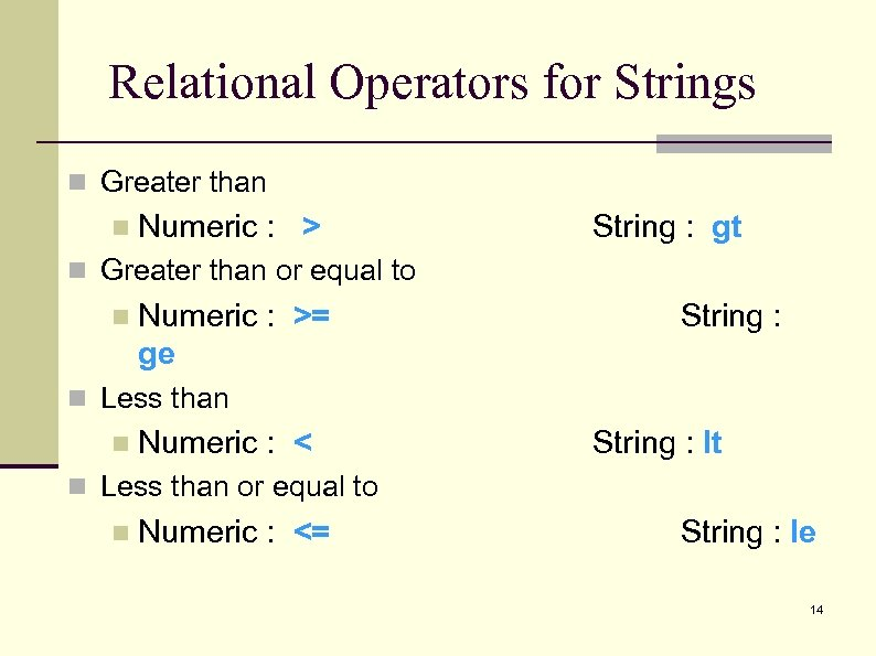 Relational Operators for Strings n Greater than n Numeric : > String : gt