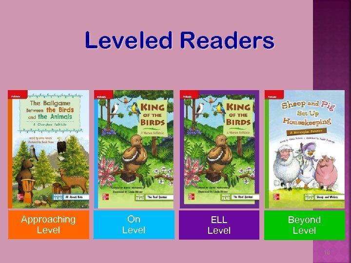 Leveled Readers Approaching Level On Level ELL Level Beyond Level 18