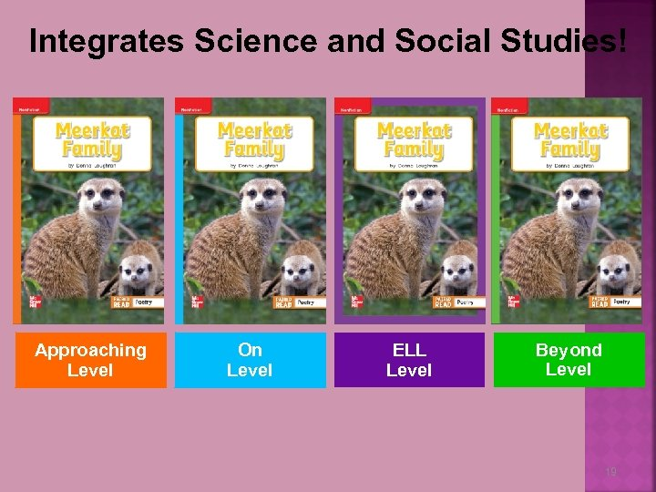 Integrates Science and Social Studies! Approaching Level On Level ELL Level Beyond Level 19