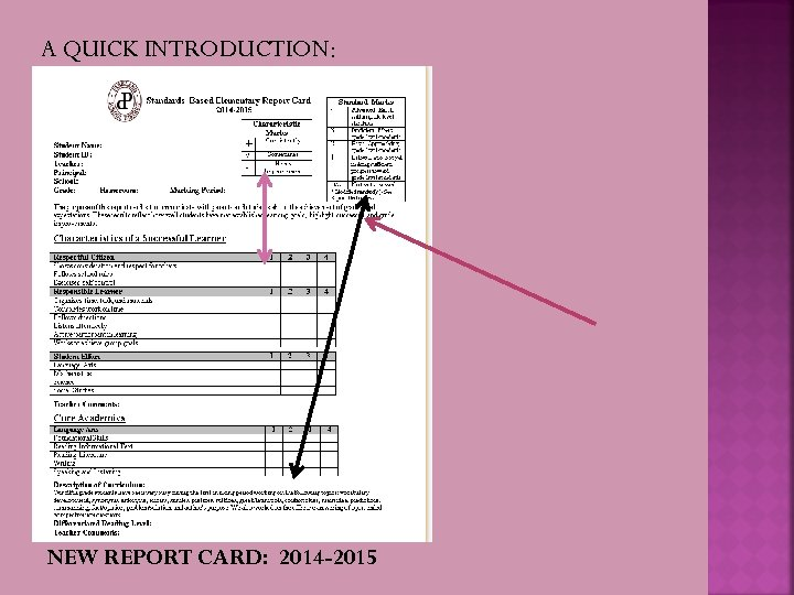 A QUICK INTRODUCTION: NEW REPORT CARD: 2014 -2015