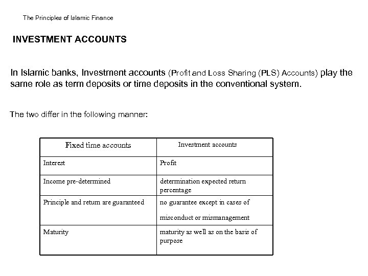The Principles of Islamic Finance INVESTMENT ACCOUNTS In Islamic banks, Investment accounts (Profit and